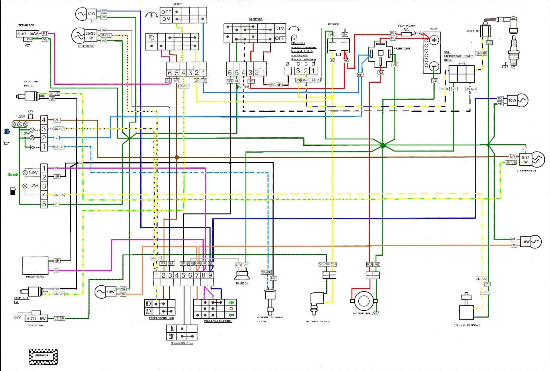 Amazing Peugeot Elyseo Schematiccar Wiring Diagram Basic Electronics Wiring Digital Resources Attrlexorcompassionincorg