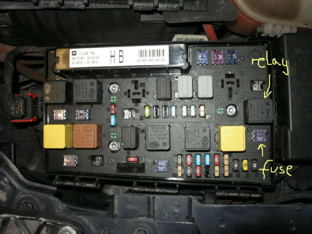 Astra H Fuse Box Problem Free Wiring Diagram For You Opel 99 Images Gallery